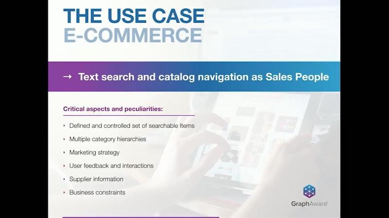 Check out this knowledge graph use case for ecommerce.