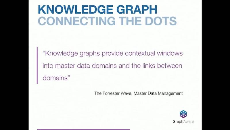 Learn how knowledge graphs connect data domains and more.