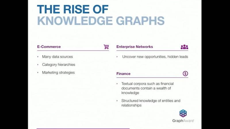 Discover where knowledge graphs are most widely used today.