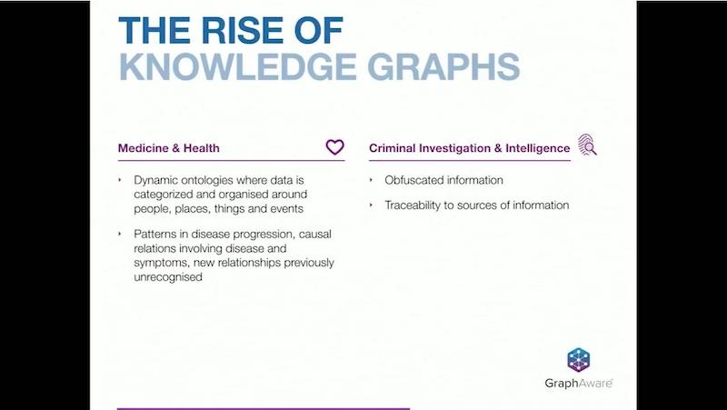 Learn what industries are taking advantage of knowledge graphs.
