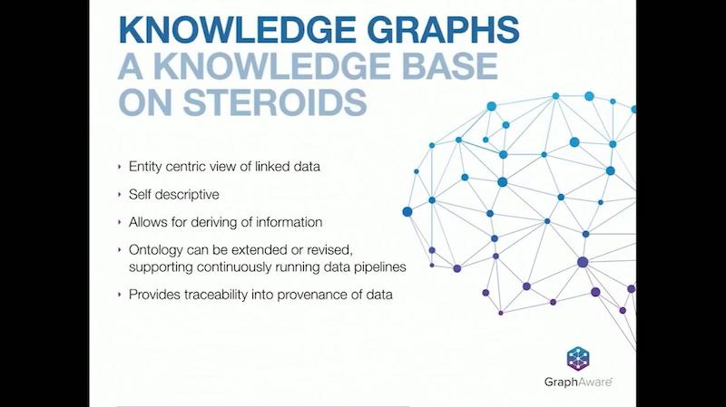 Learn why knowledge graphs are really just a knowledge base on steroids.