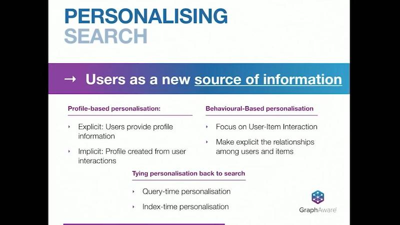 Learn more about personalizing search with a knowledge graph.