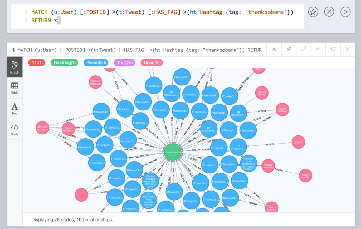Neo4j Graph Platform The Leader In Graph Databases