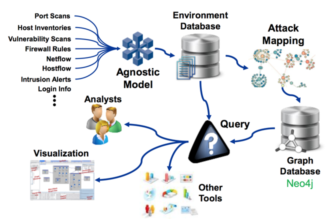 This Week in Neo4j - $80 Million Series E, New Neo4j