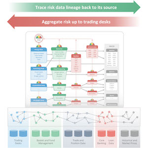 FRTB compliance graph technology infographic