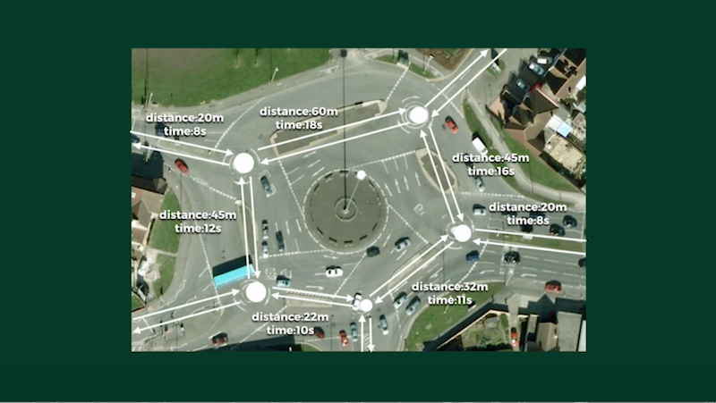 Path finding and navigating the roundabout.