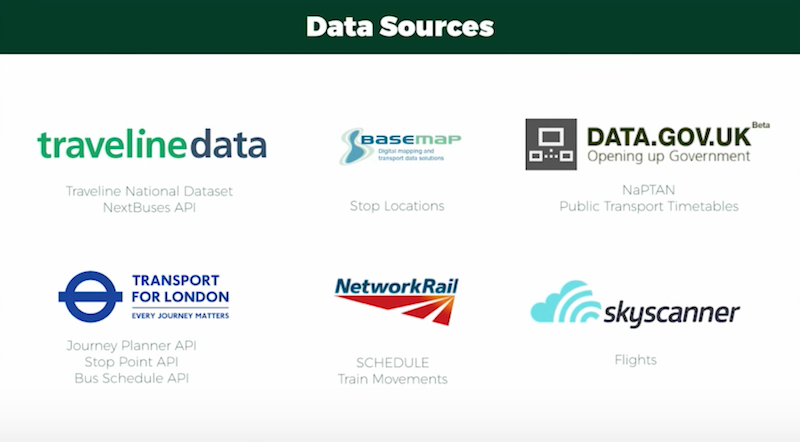 Trip planning data sources.