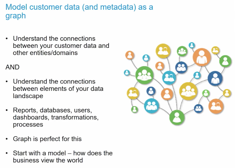 Model customer data and metadata as a graph.