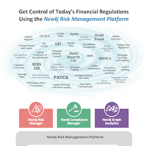 Risk Management and Compliance infographic