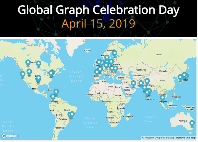 Join the Global Graph Celebration Day with Neo4j.