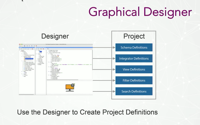 Discover how a graphical designer creates project definitions.