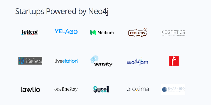Learn more about the expanded edition of the Neo4j Startup Program.
