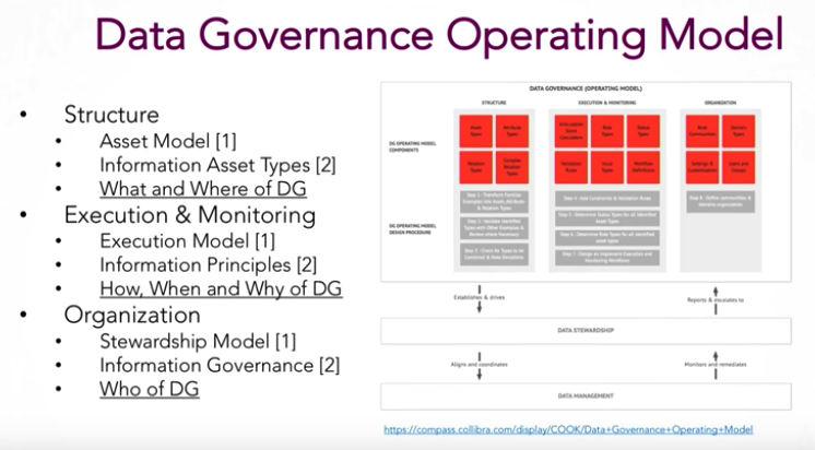 Discover how data governance can be divided into three categories.