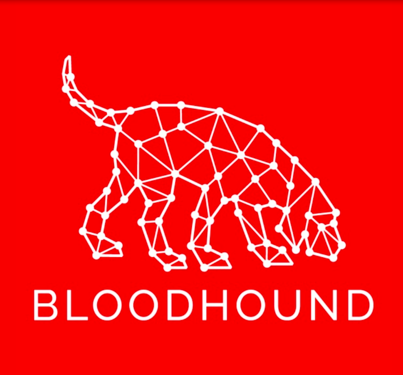 BloodHound, creators of the attack graph.