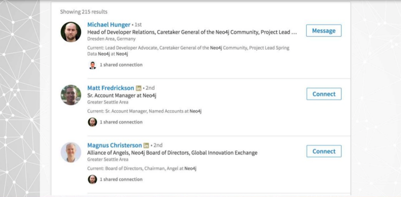An example of hacking via LinkedIn connections.