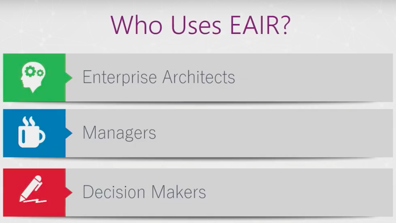 Find out who uses EAIR.