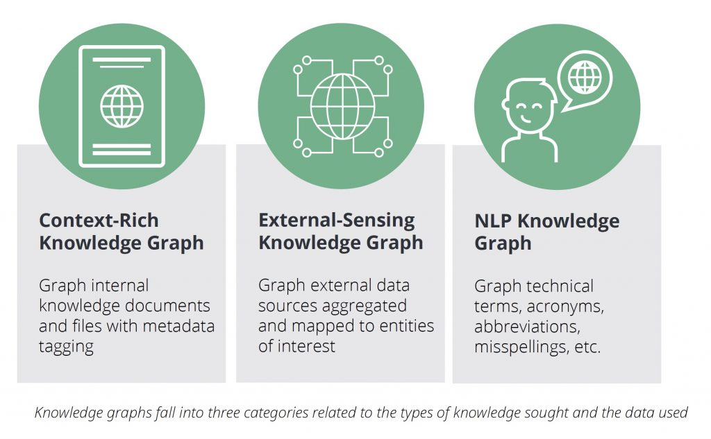 types of knowledge graphs