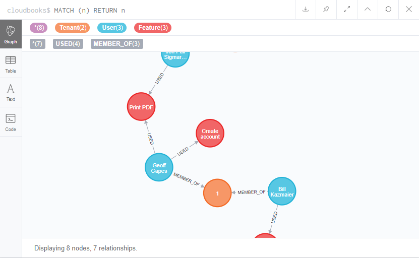 This Week in Neo4j – Kafka Streams Graph Processing