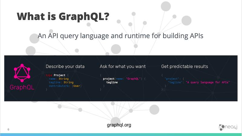 What is GraphQL | Neo4j