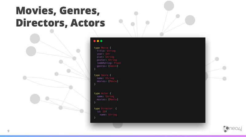 movies, genres, directors, actors | Neo4j