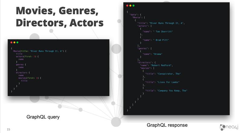 movies, genres, directors, actors 3 | Neo4j