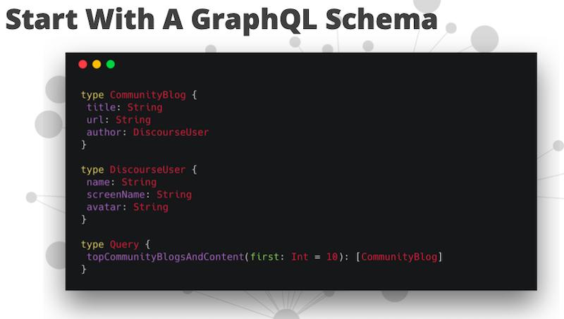start with a graphql schema | Neo4j