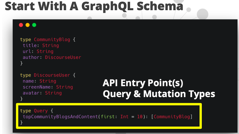 API entry points | Neo4j