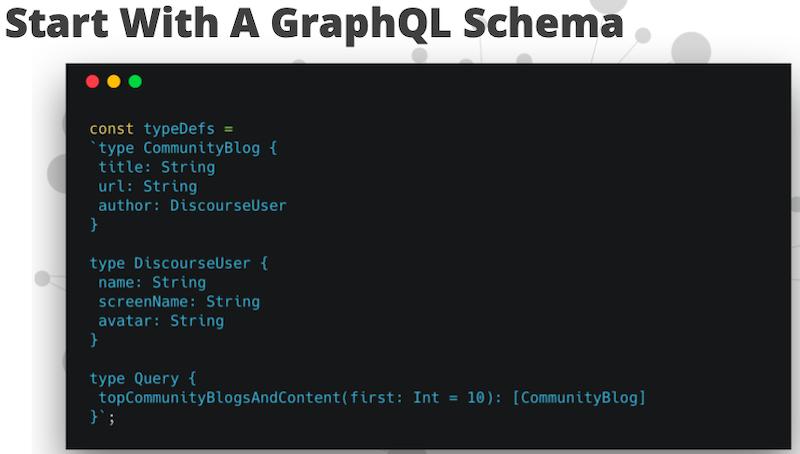 graphql schema | Neo4j
