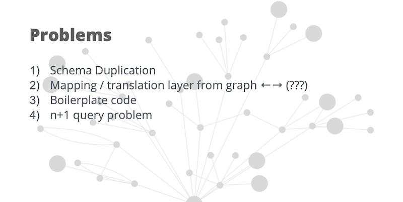 schema duplication | Neo4j