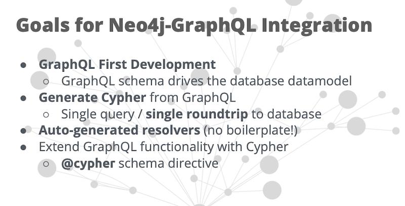 goals for Neo4j GraphQL mutation | Neo4j