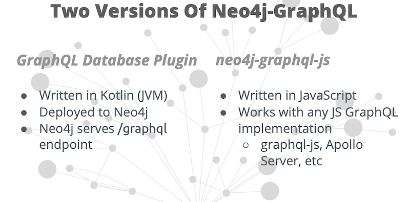 two versions of Neo4j graphql | Neo4j