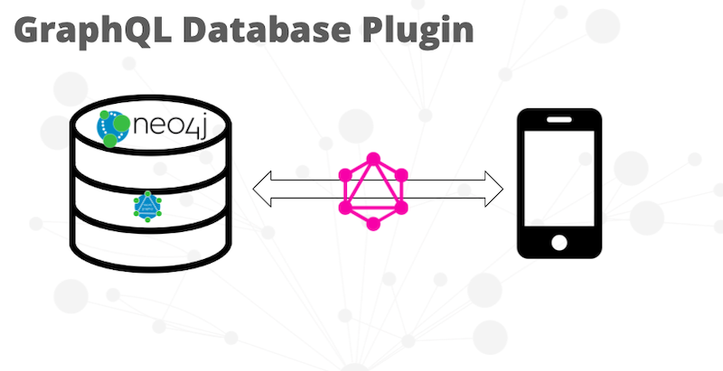 graphql database plugin | Neo4j