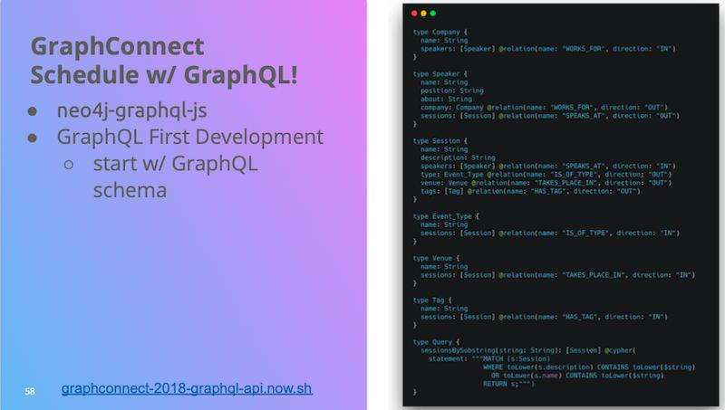 graphconnect schedule w: graphql | Neo4j