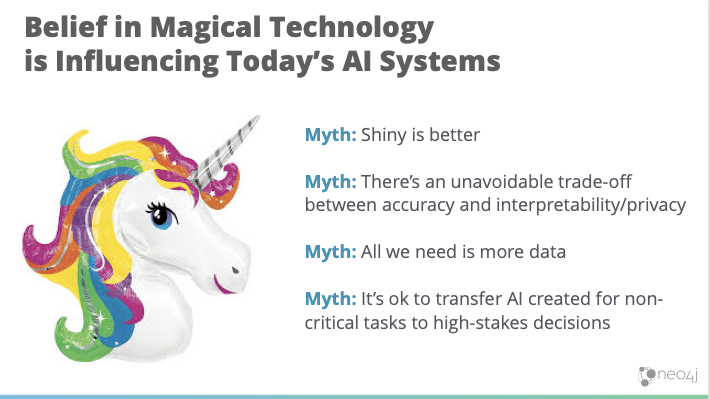 Learn about AI myths.