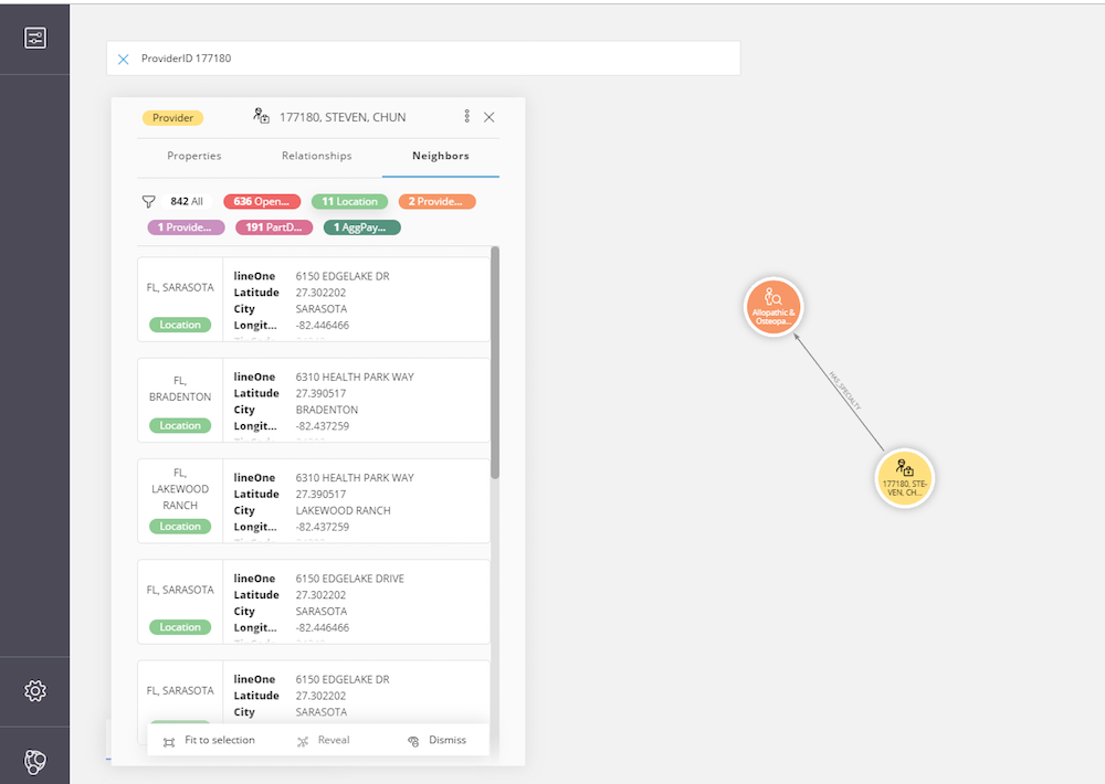 Healthcare data in Neo4j Bloom.