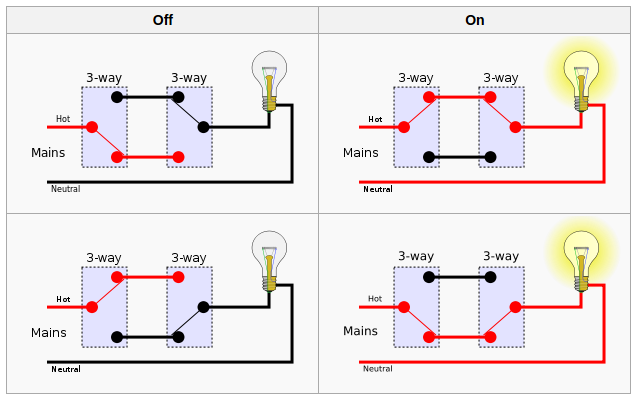 Fig5. Three-way switch