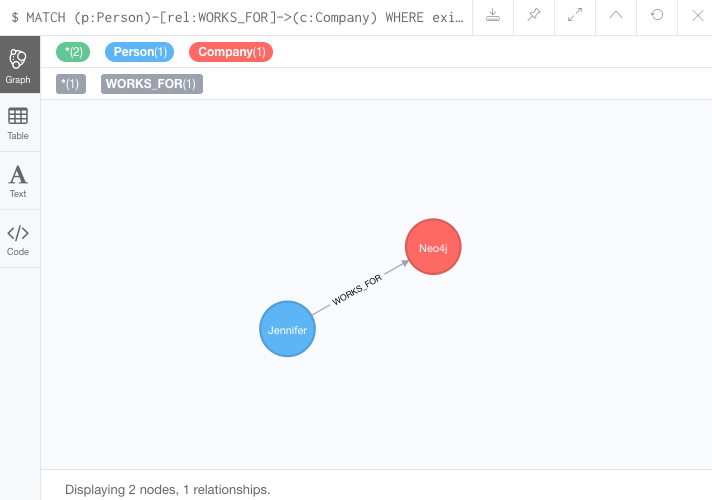 Filtering Query Results - Neo4j Graph Database Platform