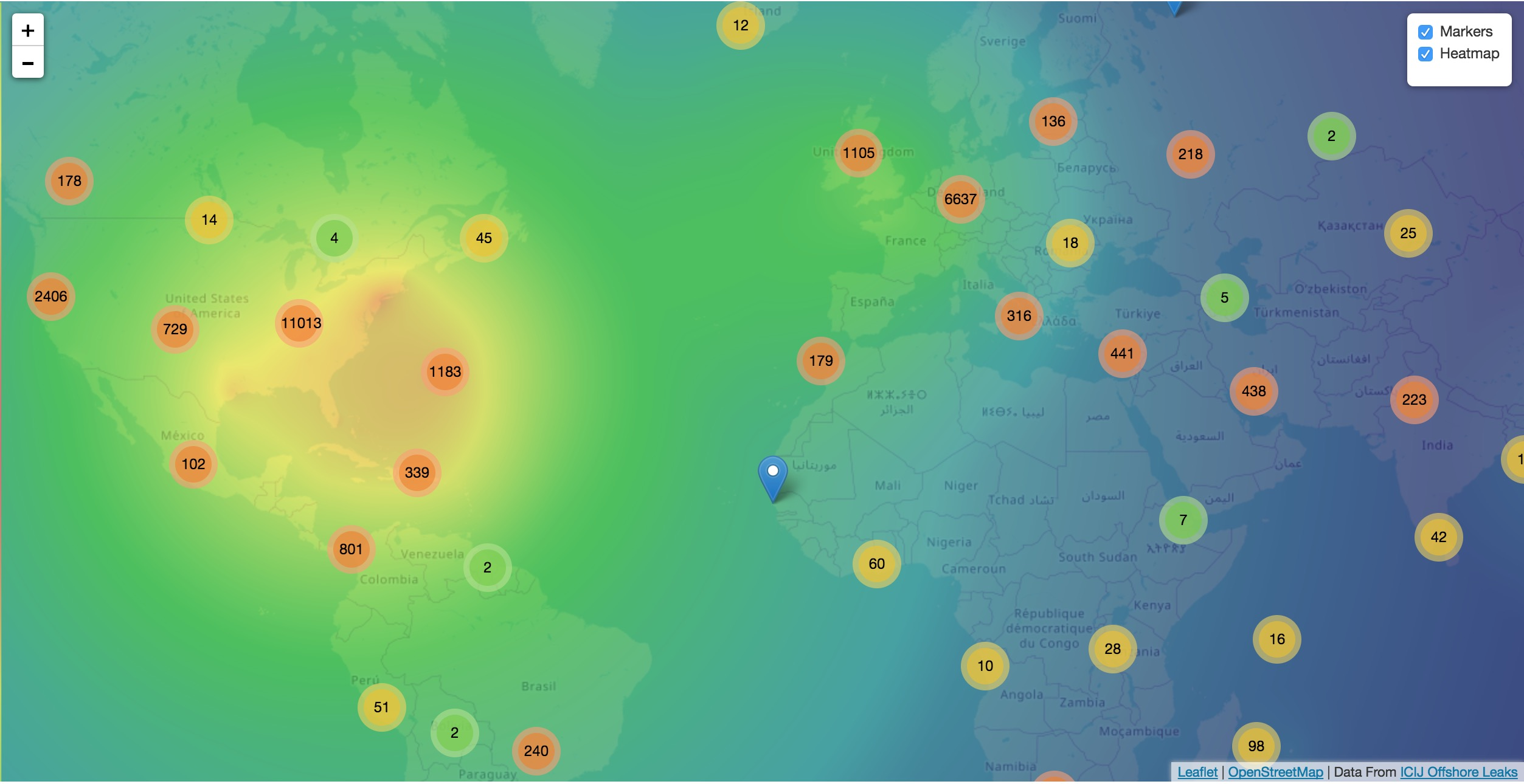 heatmap visualization