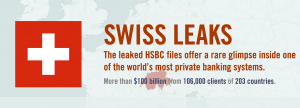 Learn How the ICIJ Used Neo4j and Linkurious to Unravel the Swiss Leaks Story and Expose HSBC Fraud