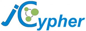 JCypher Allows You to Focus on Your Domain Model Instead of Mapping It to the Database