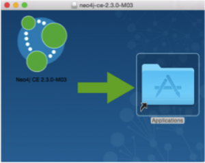 The Neo4j 2.3 Mac Installer
