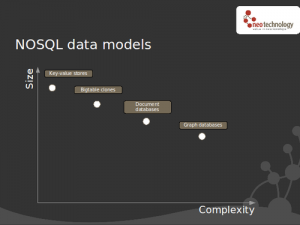 NOSQL data models mapped along size and complexity scalability.