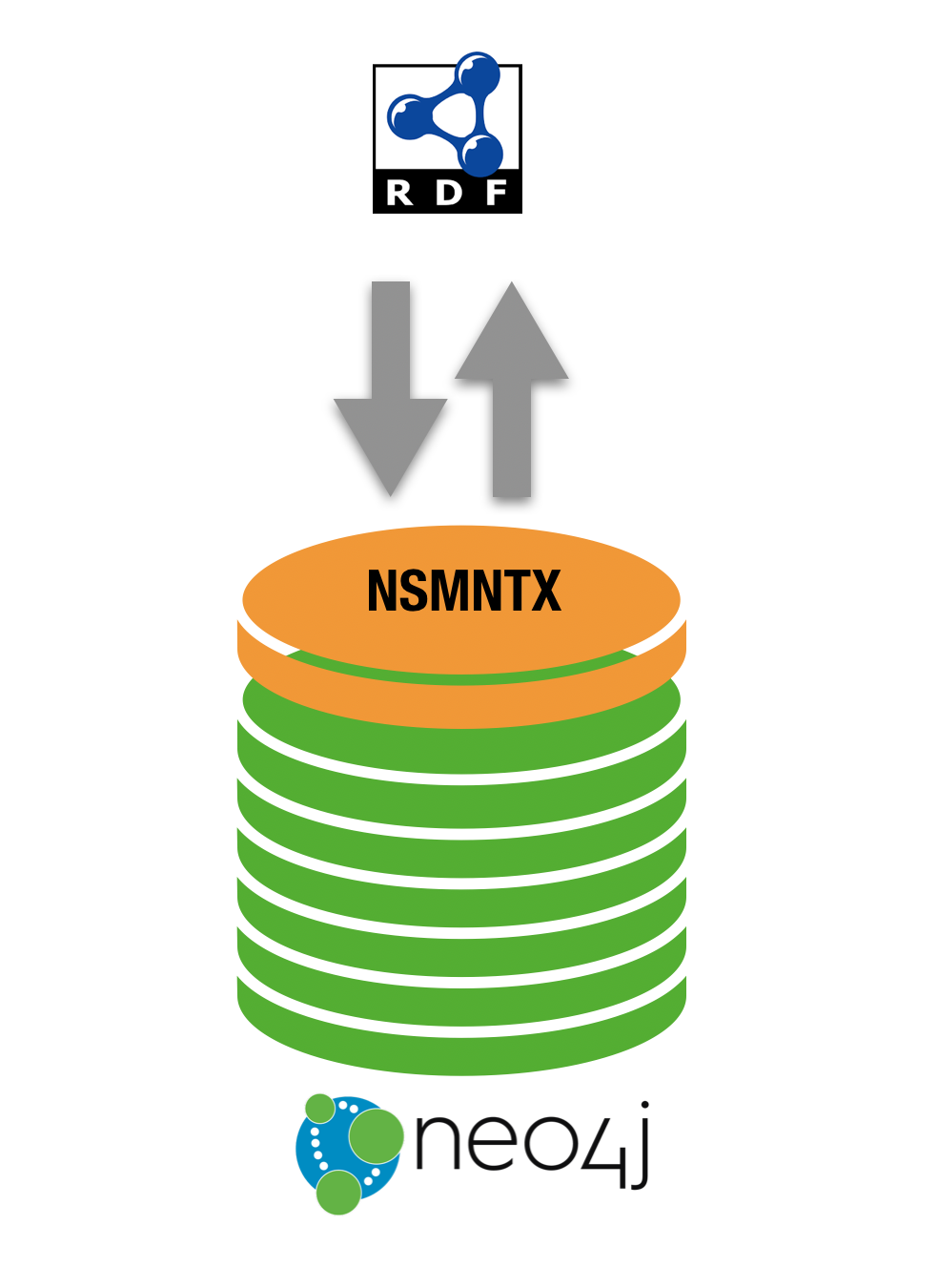nsmntx block diagram