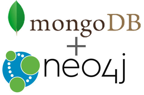 solution architectural diagram of polyglot persistence for wanderu between neo4j and mongodb