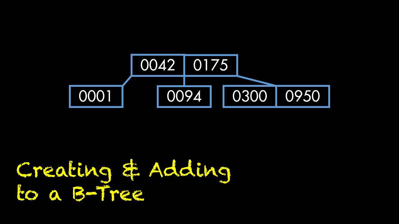 introduction to the b-tree data structure