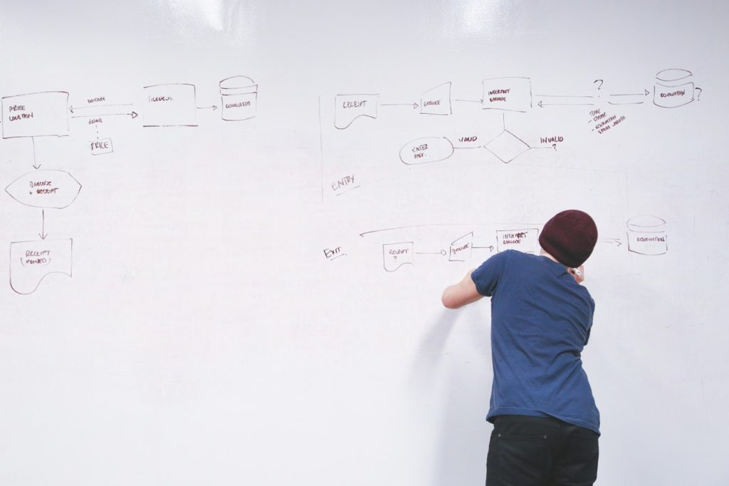 agile project plan, project planning