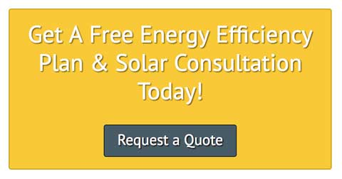 Solar Energy WordPress Theme - Prominent call-to-actions