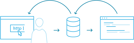 client-server-relationship