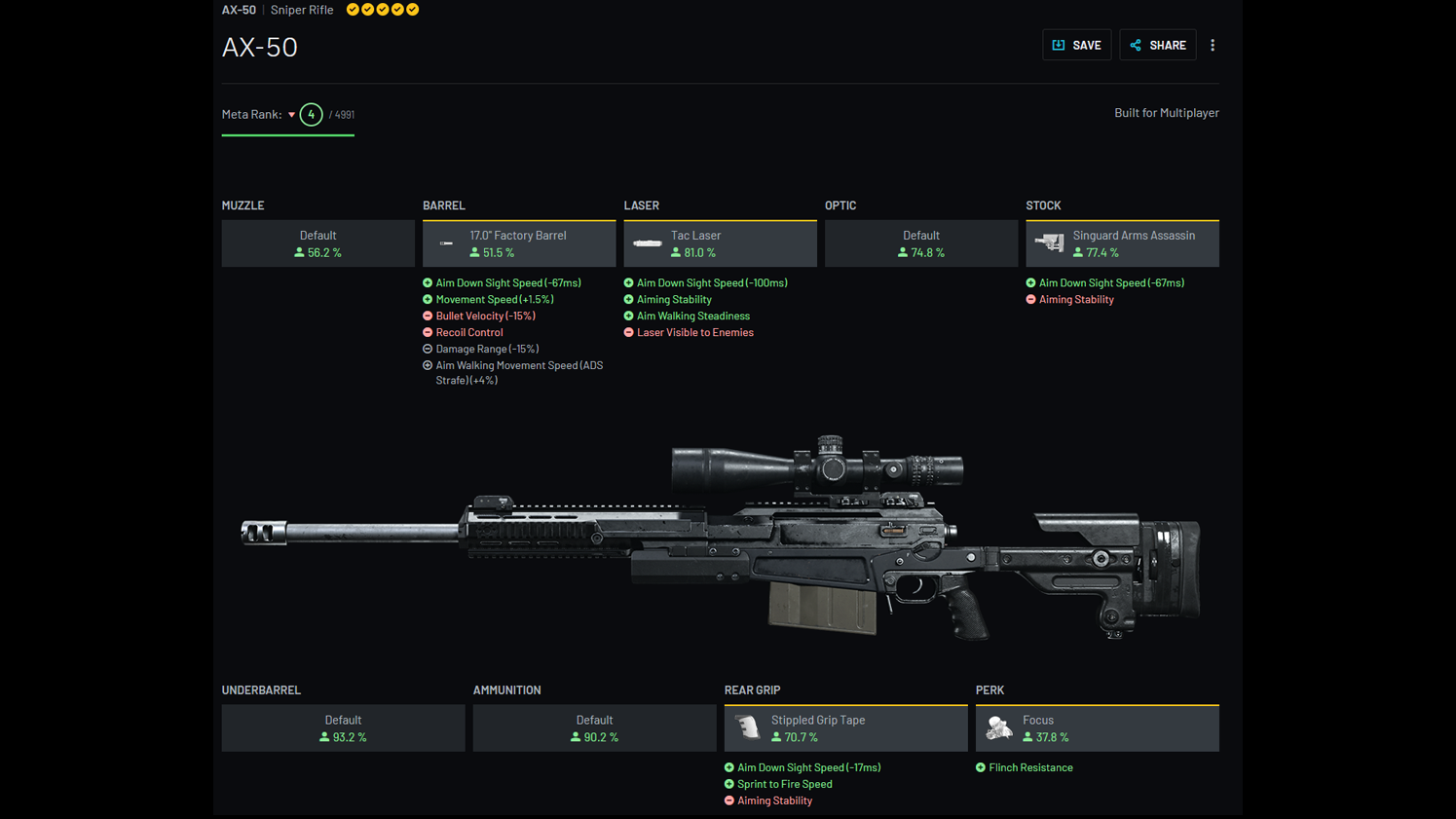 AX-50 Sniper Rifle surrounded by attachments to increase skills