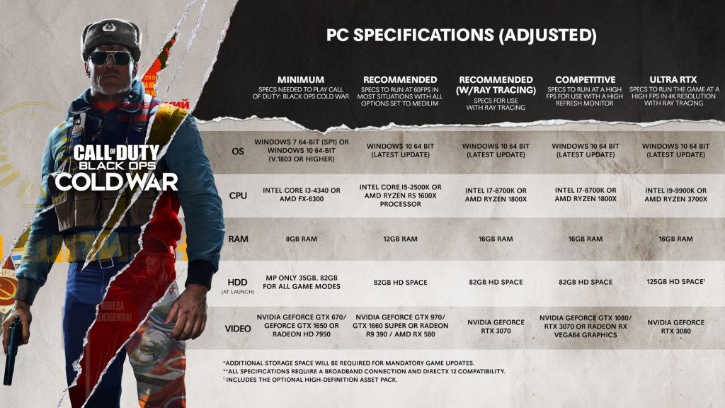 PC specs Black Ops Cold War